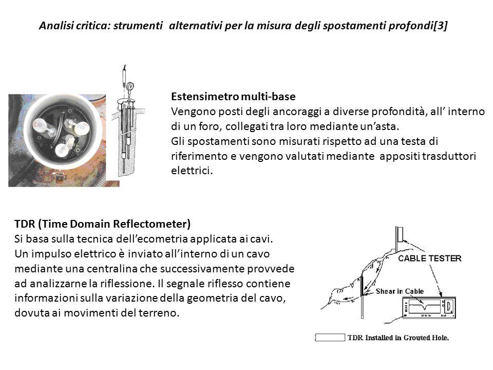 Analisi critica: strumenti alternativi per la misura degli spostamenti profondi[3]